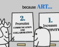 Image: Why should we all have Art at the office?
